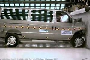 Ford Sanctioned Van Test