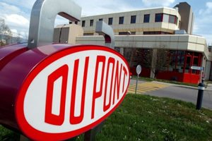 DuPont Settles Charges