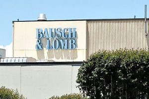 Bausch & Lomb Plant