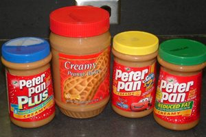 tainted peanut butter