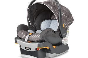 Car Seat Recall Issued for Eddie Bauer - Parker Waichman LLP