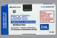 FDA Forces New Labeling for Procrit, Aranesp and Epogen