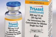 TYSABRI: THE DRUG THAT REFUSES TO DIE