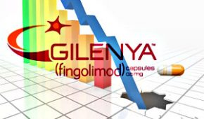 Gilenya Safety Review Hits Sales