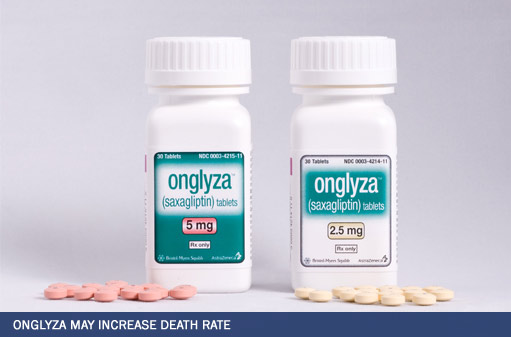 Onglyza Death Rate