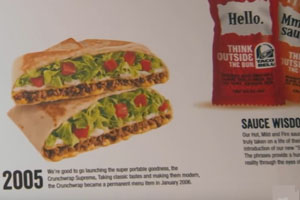 Taco Bell Named in Kentucky Salmonella Lawsuit