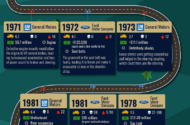 The Biggest Automotive Safety Recalls of All Time