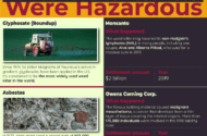 20 Materials We Realized Far Too Late Were Hazardous