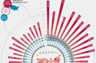 Income Inequality Between the 1% and the 99% in the United States